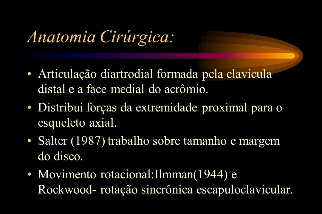 Anatomia Cirúrgica: Articulação diartrodial formada pela clavícula distal e a face medial do acrômio. Distribui forças da extremidade proximal para o