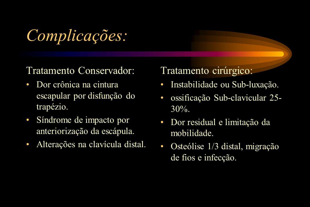 Complicações: Tratamento Conservador: Dor crônica na cintura escapular por disfunção do trapézio. Síndrome de impacto por anteriorização da escápula.