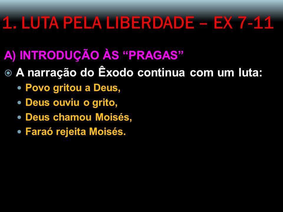 1.LUTA PELA LIBERDADE – EX 7-11 B) INTRODUÇÃO AO TEXTO 2.