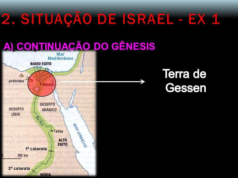 2. SITUAÇÃO DE ISRAEL - EX 1 A) CONTINUAÇÃO DO GÊNESIS