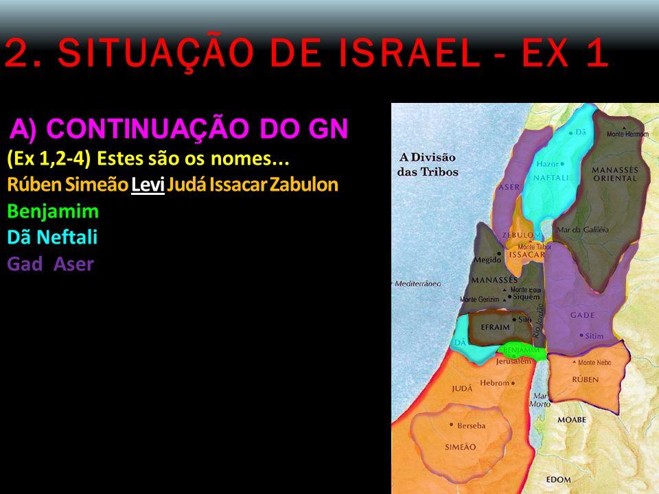 2. SITUAÇÃO DE ISRAEL - EX 1 A) CONTINUAÇÃO DO GN (Ex 1,2-4) Estes são os nomes... Rúben Simeão Levi Judá Issacar Zabulon Benjamim Dã Neftali Gad Aser