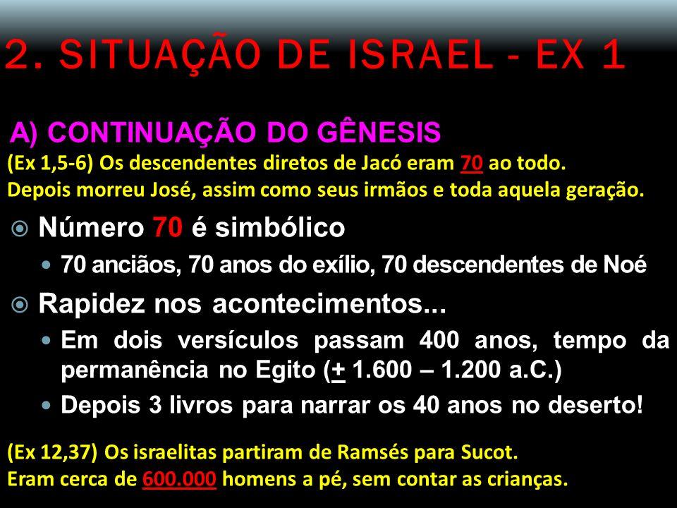 2. SITUAÇÃO DE ISRAEL - EX 1 A) CONTINUAÇÃO DO GÊNESIS (Ex 1,5-6) Os descendentes diretos de Jacó eram 70 ao todo. Depois morreu José, assim como seus