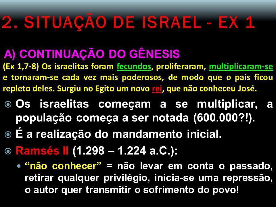 2. SITUAÇÃO DE ISRAEL - EX 1 A) CONTINUAÇÃO DO GÊNESIS (Ex 1,7-8) Os israelitas foram fecundos, proliferaram, multiplicaram-se e tornaram-se cada vez