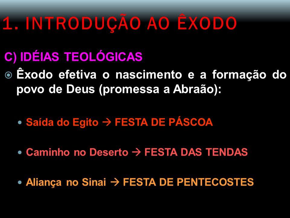 1.INTRODUÇÃO AO ÊXODO D) CONTINUAÇÃO DE GÊNESIS...