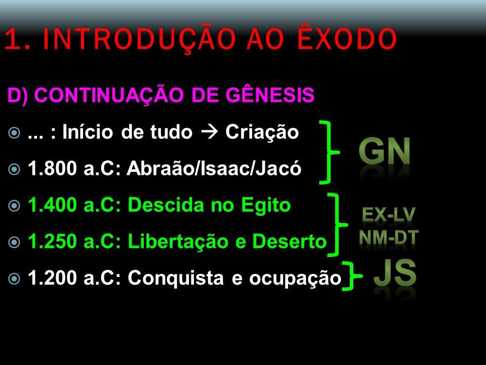 1. INTRODUÇÃO AO ÊXODO D) CONTINUAÇÃO DE GÊNESIS... : Início de tudo Criação 1.800 a.C: Abraão/Isaac/Jacó 1.400 a.C: Descida no Egito 1.250 a.C: Liber