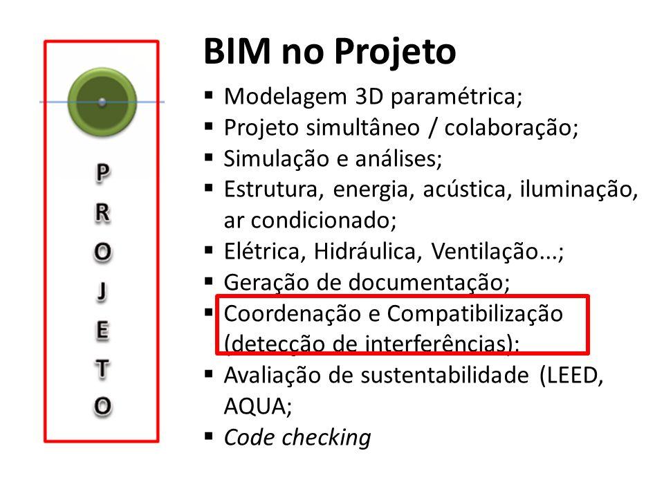 BIM no Projeto Modelagem 3D paramétrica; Projeto simultâneo / colaboração; Simulação e análises; Estrutura, energia, acústica, iluminação, ar condicio