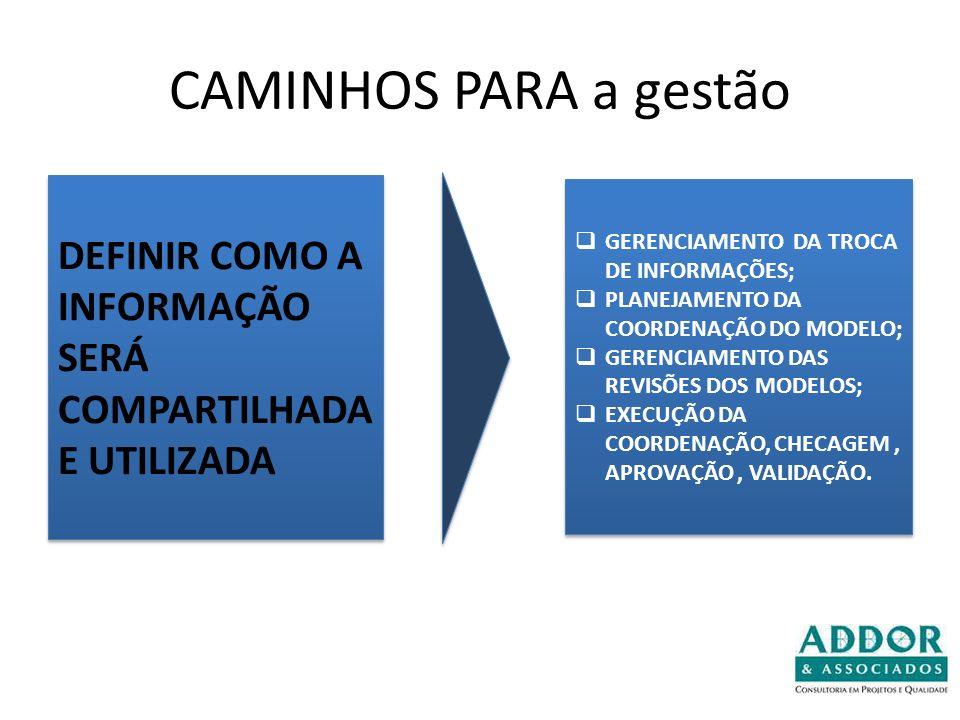 CAMINHOS PARA a gestão DEFINIR COMO A INFORMAÇÃO SERÁ COMPARTILHADA E UTILIZADA GERENCIAMENTO DA TROCA DE INFORMAÇÕES; PLANEJAMENTO DA COORDENAÇÃO DO