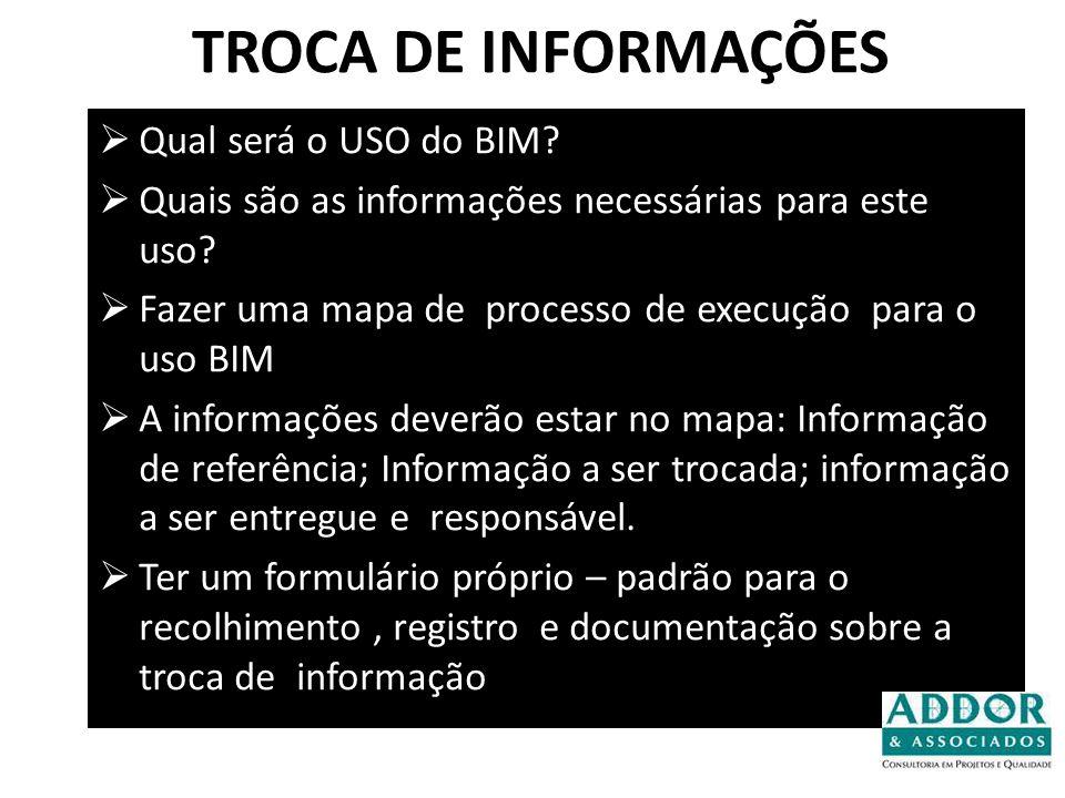 TROCA DE INFORMAÇÕES Qual será o USO do BIM? Quais são as informações necessárias para este uso? Fazer uma mapa de processo de execução para o uso BIM
