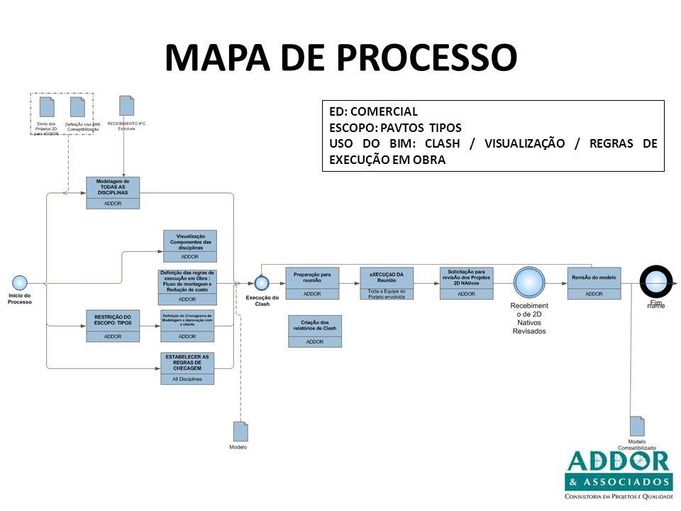 MAPA DE PROCESSO ED: COMERCIAL ESCOPO: PAVTOS TIPOS USO DO BIM: CLASH / VISUALIZAÇÃO / REGRAS DE EXECUÇÃO EM OBRA