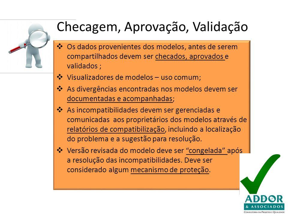 Checagem, Aprovação, Validação Os dados provenientes dos modelos, antes de serem compartilhados devem ser checados, aprovados e validados ; Visualizad