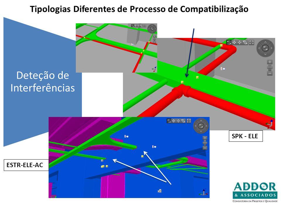 SPK - ELE ESTR-ELE-AC Tipologias Diferentes de Processo de Compatibilização