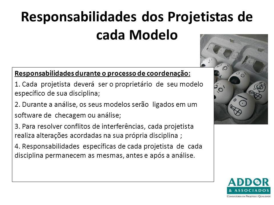 Responsabilidades dos Projetistas de cada Modelo Responsabilidades durante o processo de coordenação: 1. Cada projetista deverá ser o proprietário de