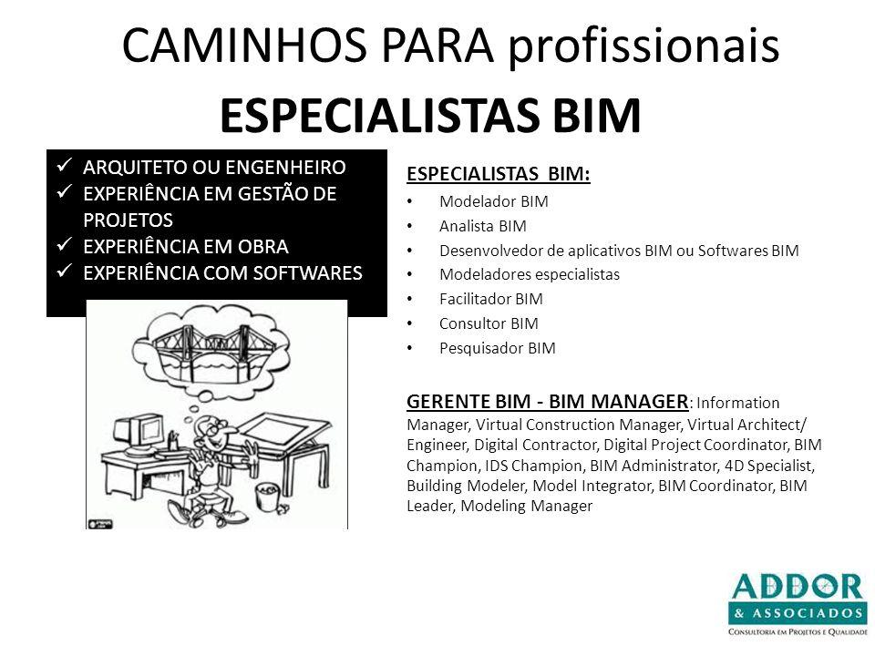 ESPECIALISTAS BIM ESPECIALISTAS BIM: Modelador BIM Analista BIM Desenvolvedor de aplicativos BIM ou Softwares BIM Modeladores especialistas Facilitado