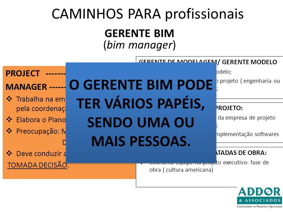 CAMINHOS PARA profissionais GERENTE BIM (bim manager) PROJECT ----------- BIM MANAGER ---------- MANAGER Trabalha na empresa responsável pela coordena