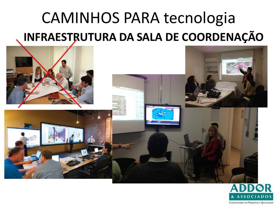 CAMINHOS PARA tecnologia INFRAESTRUTURA DA SALA DE COORDENAÇÃO