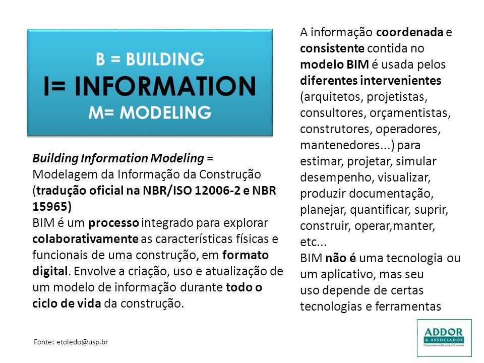 Building Information Modeling = Modelagem da Informação da Construção (tradução oficial na NBR/ISO 12006-2 e NBR 15965) BIM é um processo integrado pa