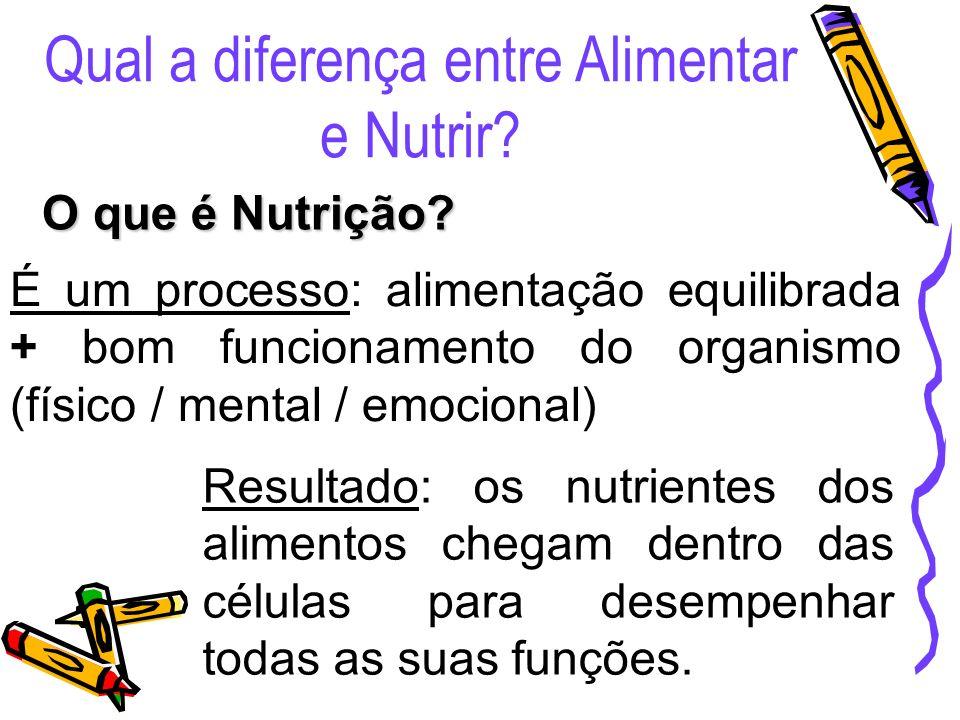 Qual a diferença entre Alimentar e Nutrir? O que é Nutrição? É um processo: alimentação equilibrada + bom funcionamento do organismo (físico / mental