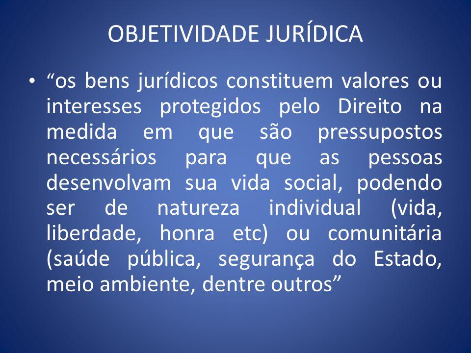OBJETIVIDADE JURÍDICA os bens jurídicos constituem valores ou interesses protegidos pelo Direito na medida em que são pressupostos necessários para qu