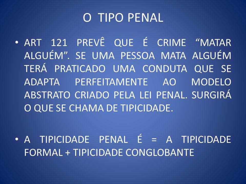O TIPO PENAL ART 121 PREVÊ QUE É CRIME MATAR ALGUÉM. SE UMA PESSOA MATA ALGUÉM TERÁ PRATICADO UMA CONDUTA QUE SE ADAPTA PERFEITAMENTE AO MODELO ABSTRA