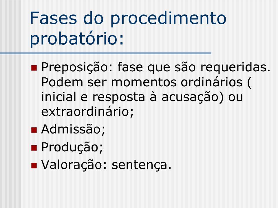 Fases do procedimento probatório: Preposição: fase que são requeridas. Podem ser momentos ordinários ( inicial e resposta à acusação) ou extraordinári