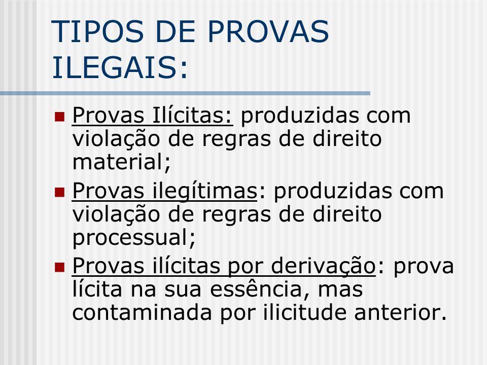 TIPOS DE PROVAS ILEGAIS: Provas Ilícitas: produzidas com violação de regras de direito material; Provas ilegítimas: produzidas com violação de regras