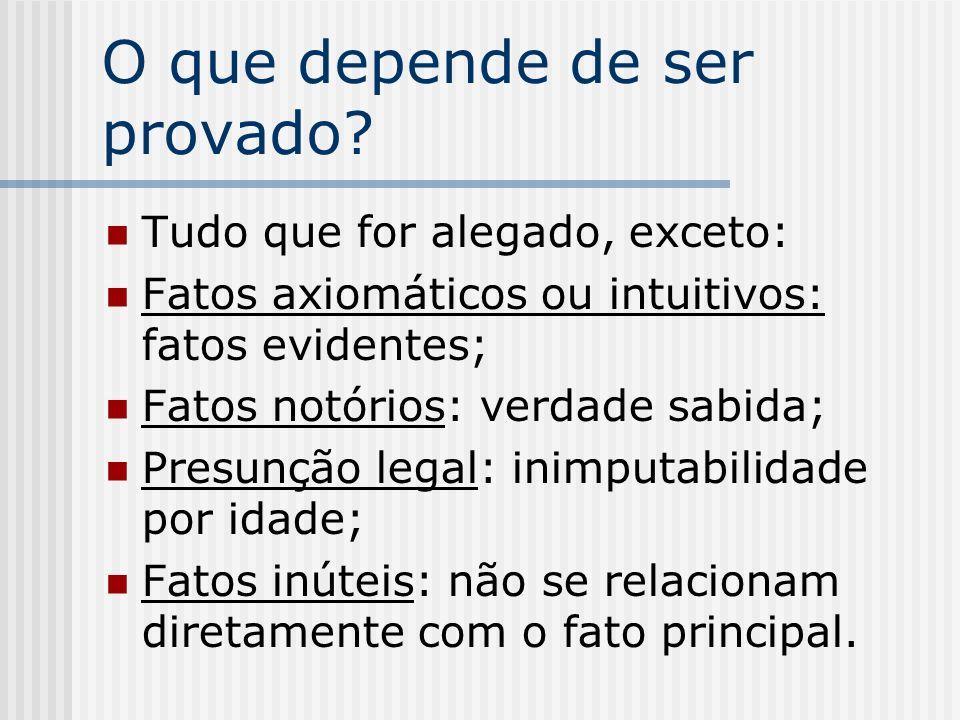 PROVAS ILEGAIS São inadmissíveis, no processo, as provas obtidas por meios ilícitos (C.F.
