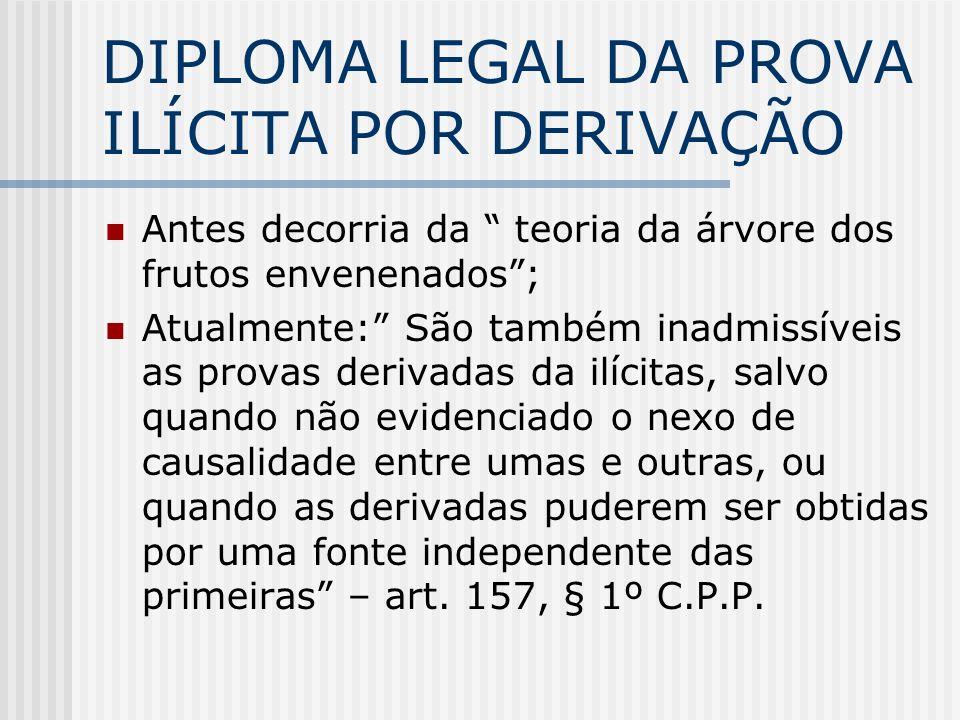 DIPLOMA LEGAL DA PROVA ILÍCITA POR DERIVAÇÃO Antes decorria da teoria da árvore dos frutos envenenados; Atualmente: São também inadmissíveis as provas
