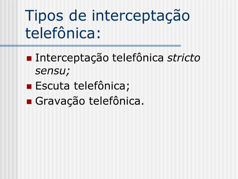 Tipos de interceptação telefônica: Interceptação telefônica stricto sensu; Escuta telefônica; Gravação telefônica.