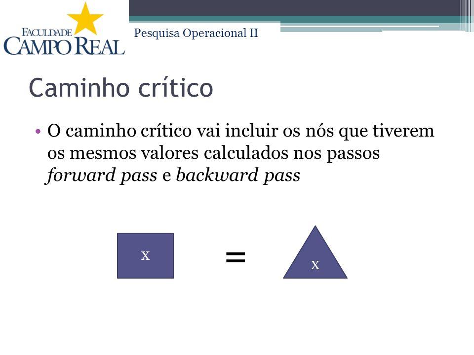 Pesquisa Operacional II Caminho crítico O caminho crítico vai incluir os nós que tiverem os mesmos valores calculados nos passos forward pass e backward pass X X =