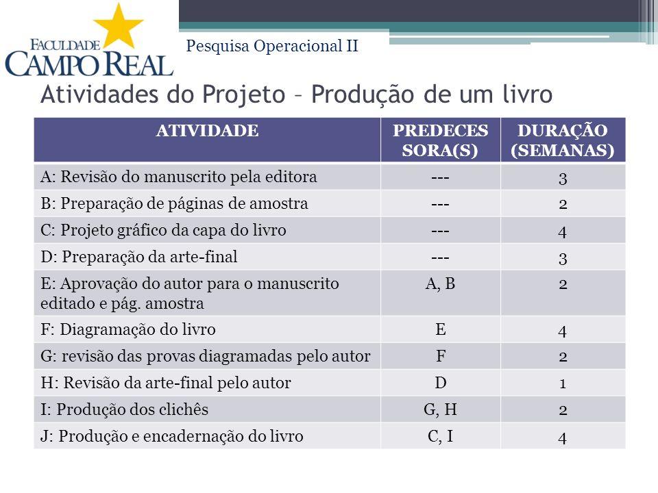 Pesquisa Operacional II Atividades do Projeto – Produção de um livro ATIVIDADEPREDECES SORA(S) DURAÇÃO (SEMANAS) A: Revisão do manuscrito pela editora---3 B: Preparação de páginas de amostra---2 C: Projeto gráfico da capa do livro---4 D: Preparação da arte-final---3 E: Aprovação do autor para o manuscrito editado e pág.