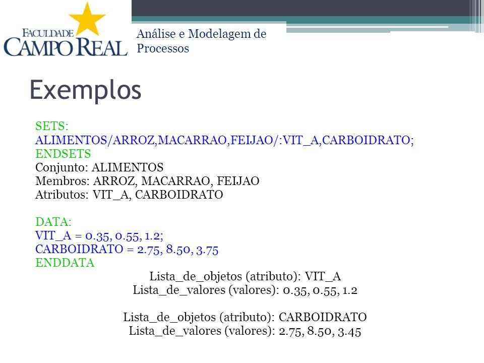 Análise e Modelagem de Processos Exemplos SETS: ALIMENTOS/ARROZ,MACARRAO,FEIJAO/:VIT_A,CARBOIDRATO; ENDSETS Conjunto: ALIMENTOS Membros: ARROZ, MACARR