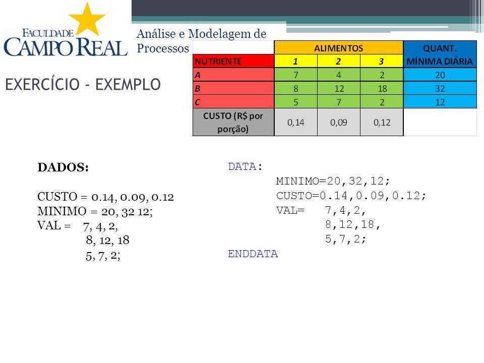 Análise e Modelagem de Processos EXERCÍCIO - EXEMPLO DADOS: CUSTO = 0.14, 0.09, 0.12 MINIMO = 20, 32 12; VAL = 7, 4, 2, 8, 12, 18 5, 7, 2; DATA: MINIM