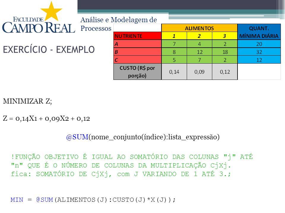 Análise e Modelagem de Processos EXERCÍCIO - EXEMPLO MINIMIZAR Z; Z = 0,14X1 + 0,09X2 + 0,12 !FUNÇÃO OBJETIVO É IGUAL AO SOMATÓRIO DAS COLUNAS