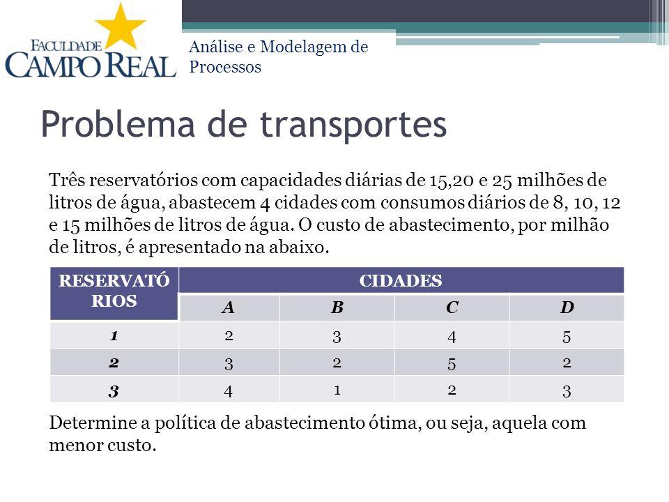 Análise e Modelagem de Processos Problema de transportes Três reservatórios com capacidades diárias de 15,20 e 25 milhões de litros de água, abastecem