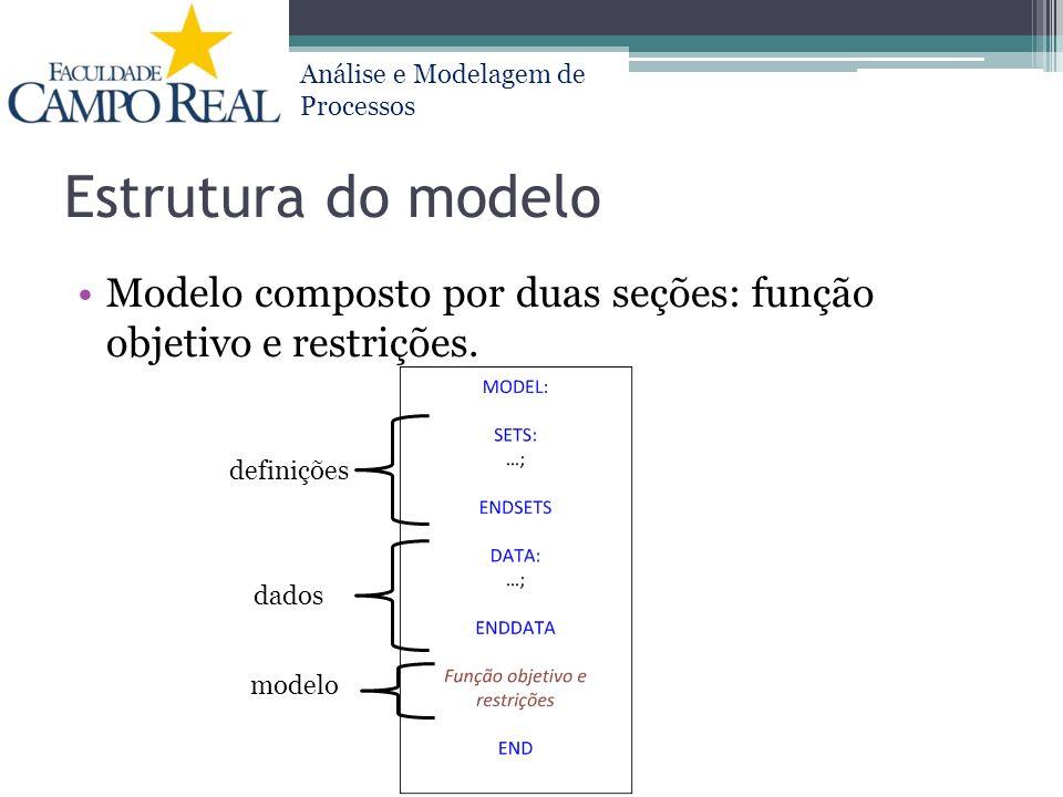 Análise e Modelagem de Processos Estrutura do modelo Modelo composto por duas seções: função objetivo e restrições. definições dados modelo