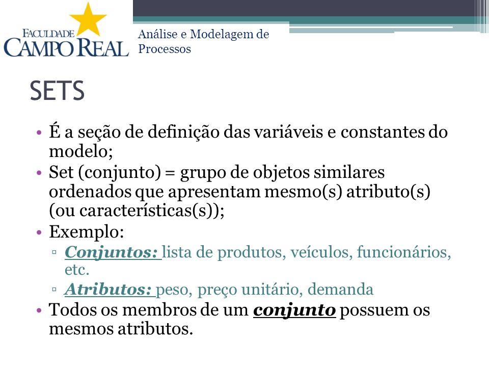 Análise e Modelagem de Processos SETS É a seção de definição das variáveis e constantes do modelo; Set (conjunto) = grupo de objetos similares ordenad