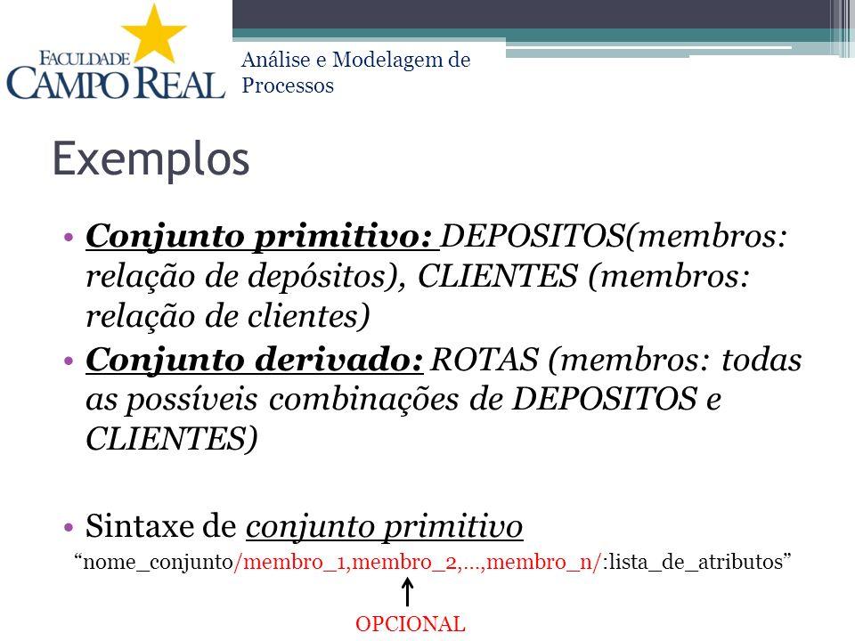 Análise e Modelagem de Processos Exemplos Conjunto primitivo: DEPOSITOS(membros: relação de depósitos), CLIENTES (membros: relação de clientes) Conjun