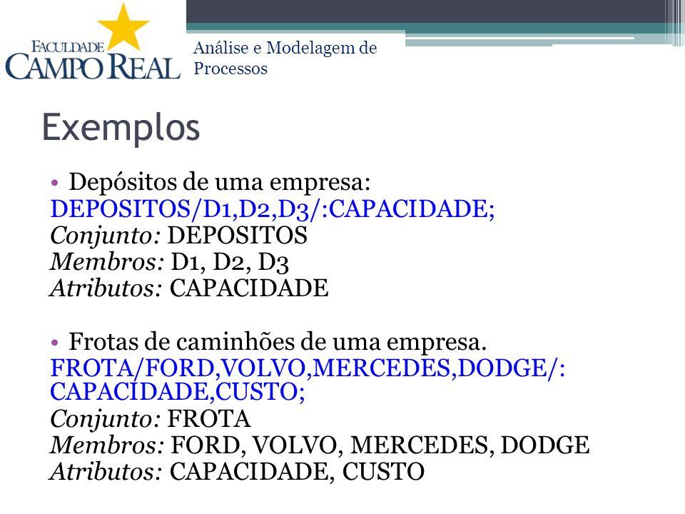 Análise e Modelagem de Processos Exemplos Depósitos de uma empresa: DEPOSITOS/D1,D2,D3/:CAPACIDADE; Conjunto: DEPOSITOS Membros: D1, D2, D3 Atributos: