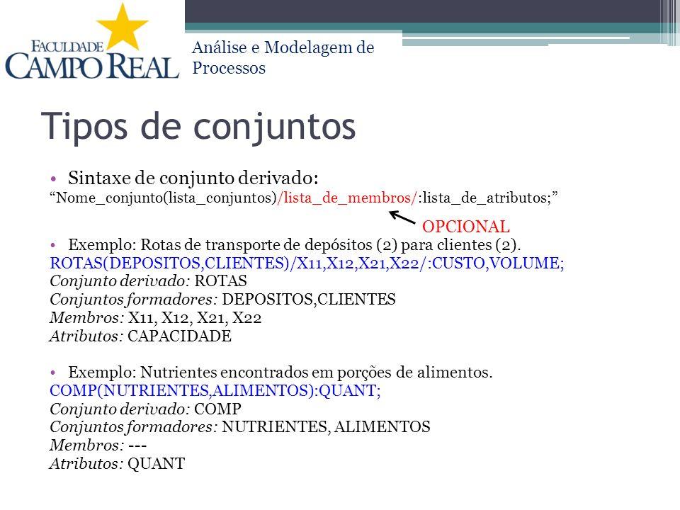 Análise e Modelagem de Processos Tipos de conjuntos Sintaxe de conjunto derivado: Nome_conjunto(lista_conjuntos)/lista_de_membros/:lista_de_atributos;