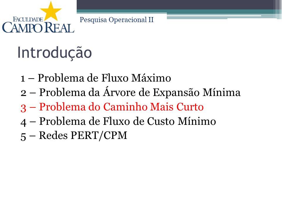Pesquisa Operacional II Introdução 1 – Problema de Fluxo Máximo 2 – Problema da Árvore de Expansão Mínima 3 – Problema do Caminho Mais Curto 4 – Probl