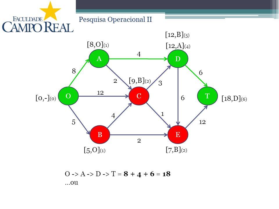 Pesquisa Operacional II A D EB COT 3 6 12 4 2 8 6 1 4 2 5 [0,-] (0) [5,O] (1) [8,O] (1) [9,B] (2) [7,B] (2) [12,A] (4) [12,B] (5) [18,D] (6) O -> A ->