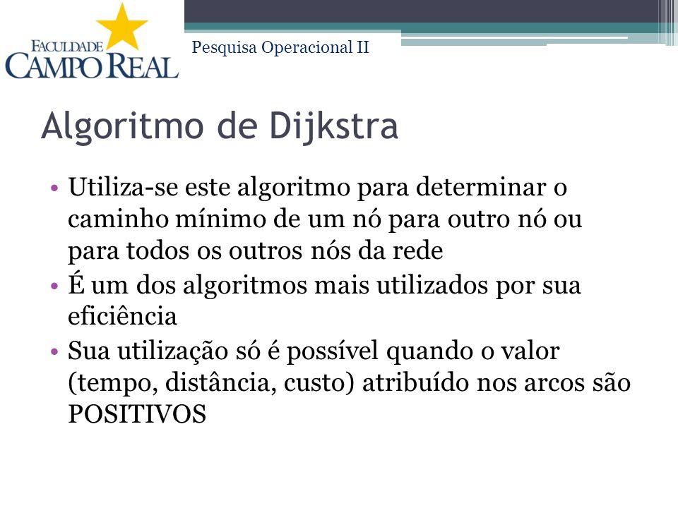 Pesquisa Operacional II Algoritmo de Dijkstra Utiliza-se este algoritmo para determinar o caminho mínimo de um nó para outro nó ou para todos os outro