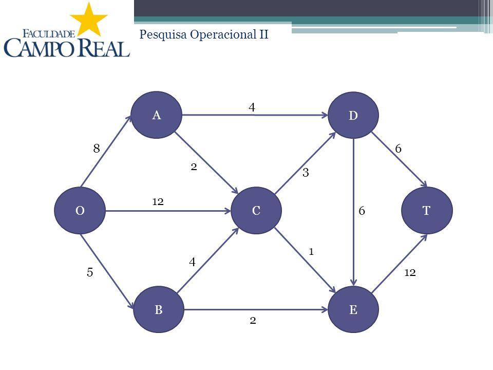 Pesquisa Operacional II A D EB COT 3 6 12 4 2 8 6 1 4 2 5