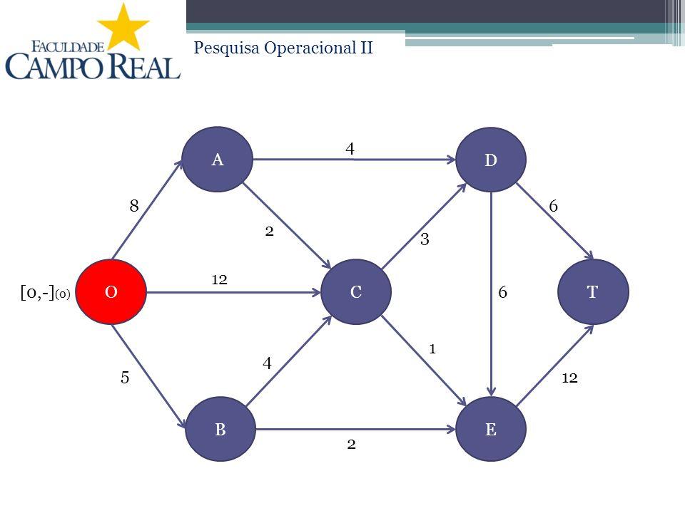Pesquisa Operacional II A D EB COT 3 6 12 4 2 8 6 1 4 2 5 [0,-] (0)