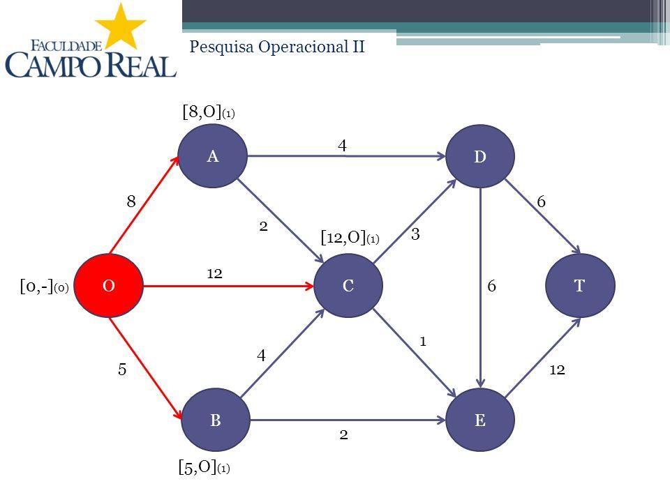 Pesquisa Operacional II A D EB COT 3 6 12 4 2 8 6 1 4 2 5 [0,-] (0) [5,O] (1) [12,O] (1) [8,O] (1)