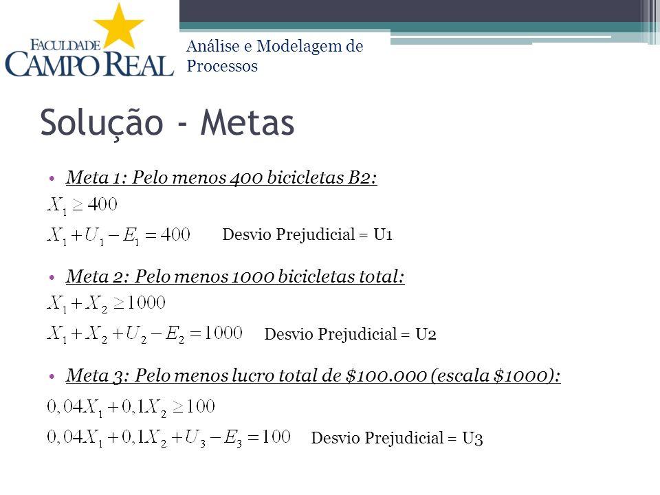 Análise e Modelagem de Processos Solução - Metas Meta 1: Pelo menos 400 bicicletas B2: Meta 2: Pelo menos 1000 bicicletas total: Meta 3: Pelo menos lu
