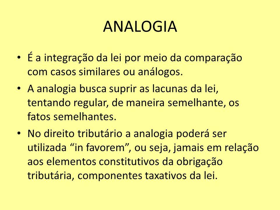 ANALOGIA É a integração da lei por meio da comparação com casos similares ou análogos. A analogia busca suprir as lacunas da lei, tentando regular, de