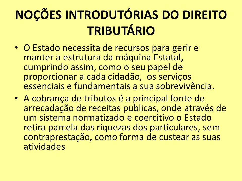PRINCÍPIOS CONSTITUCIONAIS TRIBUTÁRIOS Os princípios constitucionais tributários, que regulam a tributação, são considerados limitações constitucionais ao poder de tributar.