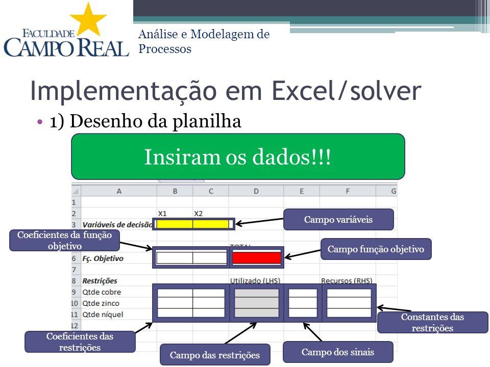 Implementação em Excel/solver 1) Desenho da planilha Campo variáveis Campo função objetivo Constantes das restrições Campo dos sinais Campo das restri