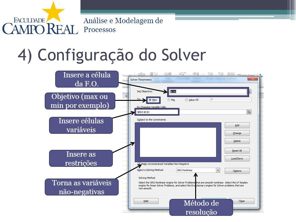 Análise e Modelagem de Processos 4) Configuração do Solver Insere a célula da F.O. Objetivo (max ou min por exemplo) Insere células variáveis Insere a